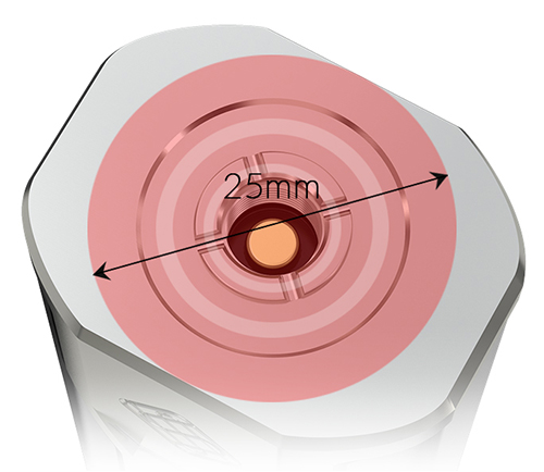 kompatibel med tanker på 25mm